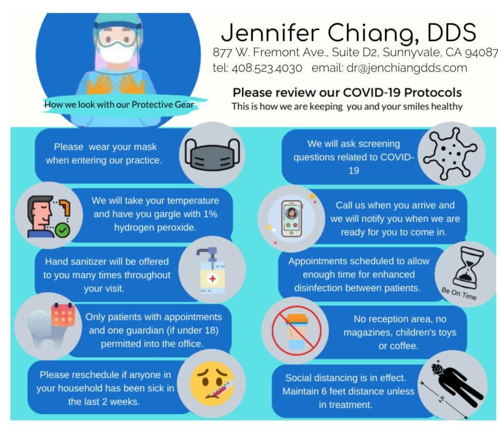 New COVID Protocol Infographic for Jen Chiang DDS.. Sunnvyale Dentist